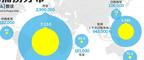 中国渔船捞遍全球海洋,捕捞量世界第一