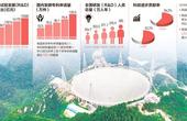 创新驱动 增强中国持续发展动力