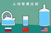 外媒称中国军费增幅7年来最小 与美形成反差