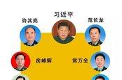 揭秘中国军队改革