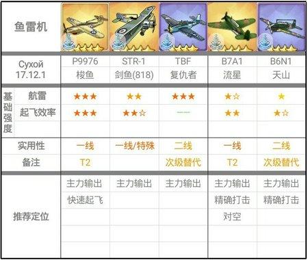 Сухой鱼雷机P.jpg