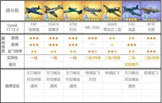 Сухой战斗机.jpg