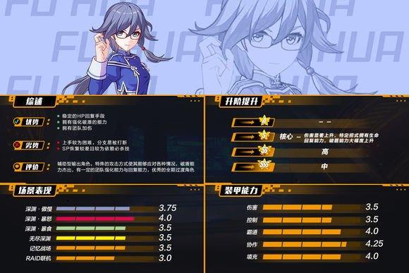 【崩坏3】2.1版本全角色图鉴-图文版(附全角色排行榜)-53.jpg