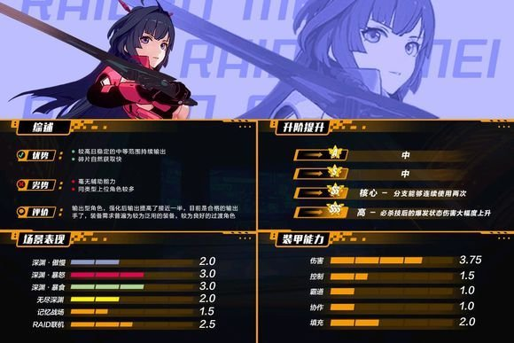 【崩坏3】2.1版本全角色图鉴-图文版(附全角色排行榜)-11.jpg
