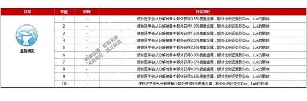 商人系职业专题020.JPG