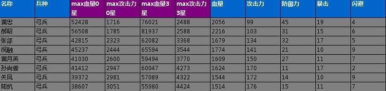 1.03全武将测评4.jpg
