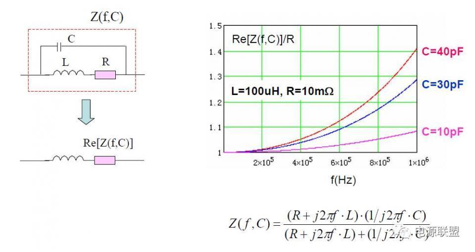 仿真: 电路模型,器件模型(ic, mos, diode, cap, 磁性元件)