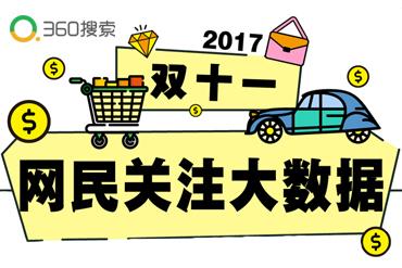 """2017""""双11""""网民关注大数据"""