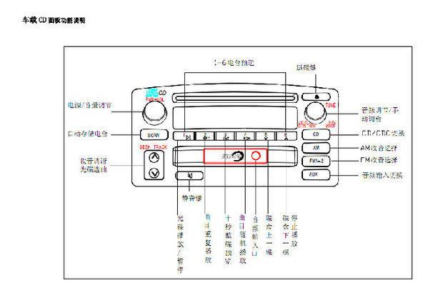 比亚迪f3如何设置收音机