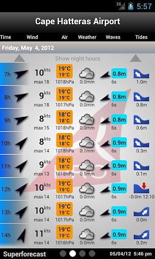 英语天气世界地图