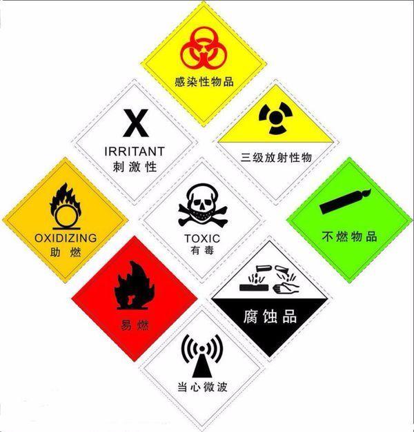 乙炔和工业氧气属于几级危险品_360问答