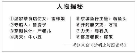 清明上河图824个人有名姓:去向成谜 - 一统江山 - 一统江山的博客