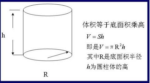 圆柱体的问题图片