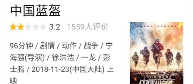 武僧一龙新电影,上映20天票房不足1800万,评分