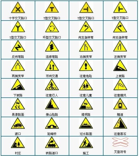 有电危险警示标志 汽车仪表盘警示标志 交通警示标志高清图片