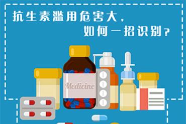 抗生素滥用的危害识别