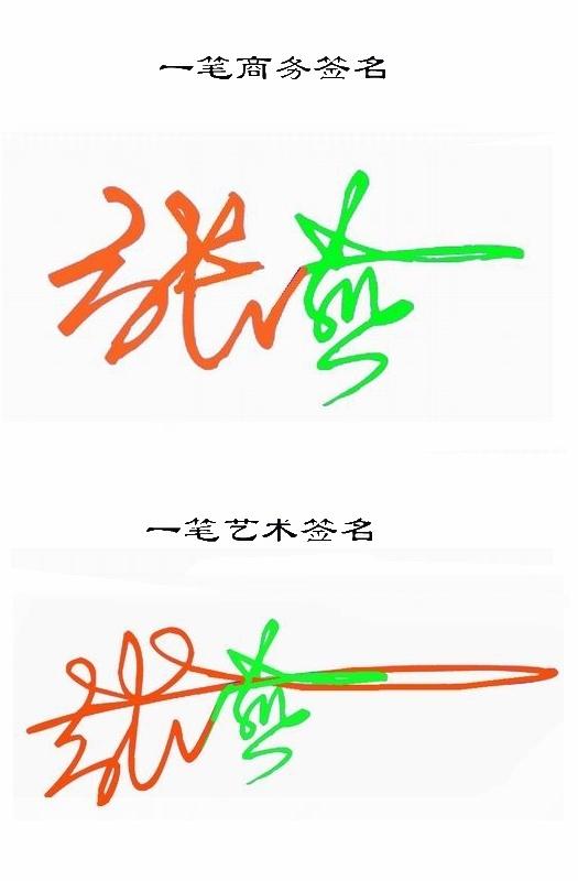张燕的艺术签名怎么写
