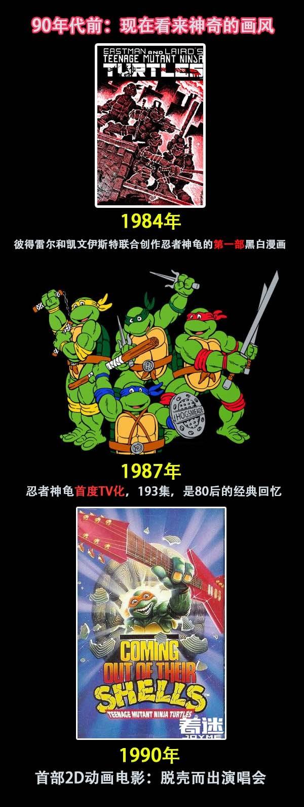 忍者神龟历史,忍者神龟电影,忍者神龟动画