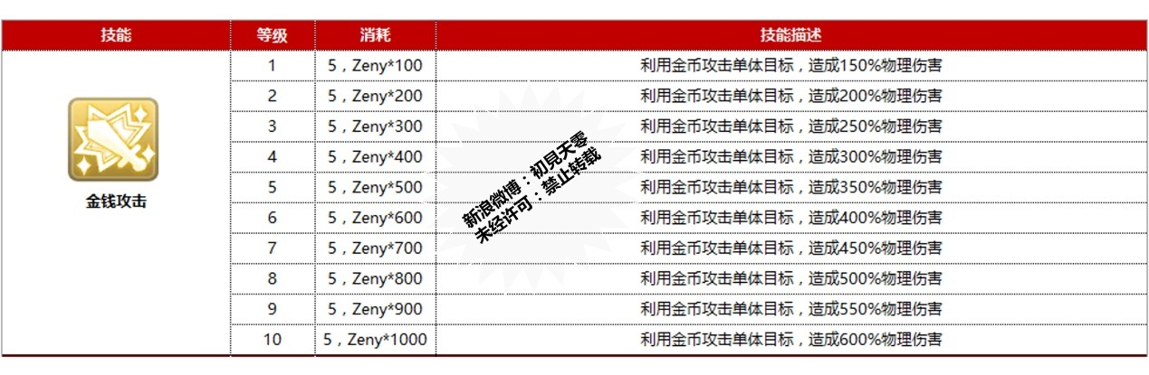 商人系职业专题008.JPG