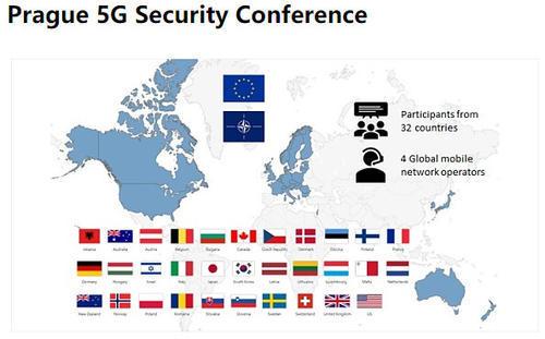【深度报告】国内外电信设备安全监管政策分析