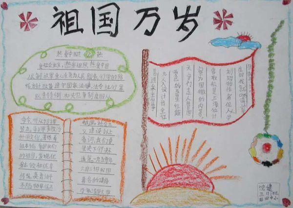 首页 宣传画 腾飞中的中国手抄报内容  中国加油手抄报内容,手抄报为