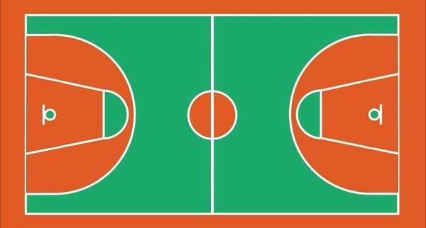 篮球场地三秒区为什么有方的和椭圆的_360问
