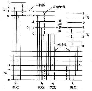 二极发光管电路图
