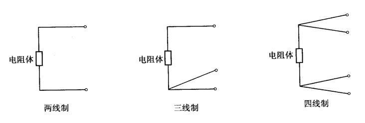 半导体热敏电阻传感器