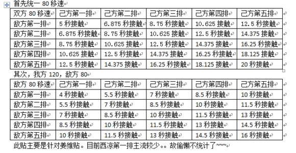 武将分析-姜维1.png
