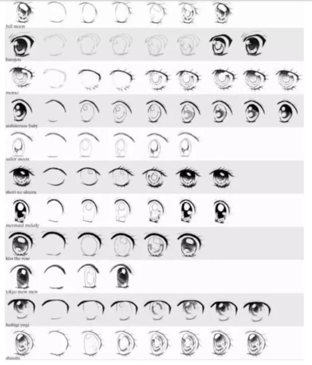 求动漫眼睛的画法!