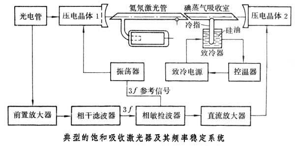 电路 电路图 电子 原理图 600_299