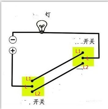 一灯双控开关接线图