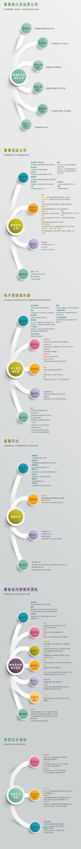 电子竞技产业岗位种类职能介绍
