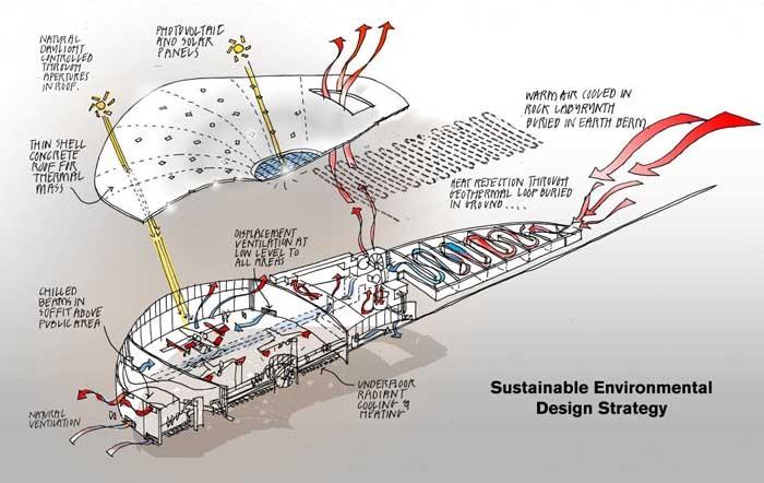 临时用电接地装置设计图展示