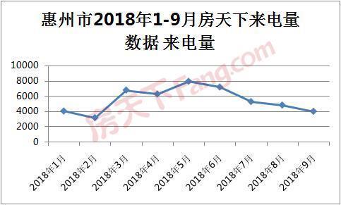惠州房产网-6月之后惠州楼市再无盛世