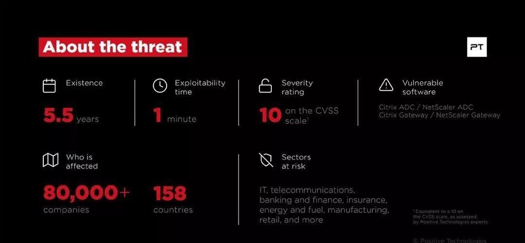 Citrix曝高危漏洞,影响全球158国8万家企业