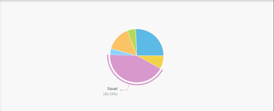 绝地求生大数据:亚服第三人称玩家超过97%,沙漠地图在亚服最受欢迎