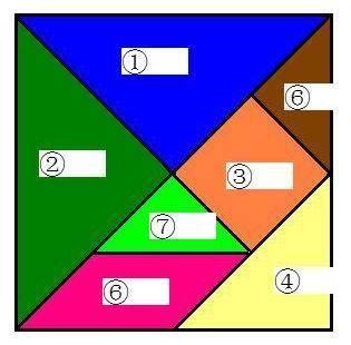 右图正方形是由七巧板拼成的