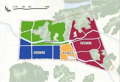城市功能分区