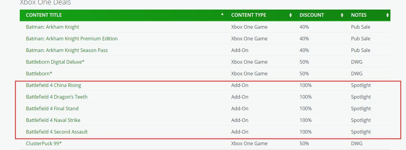 《战地4》Xbox版DLC免费