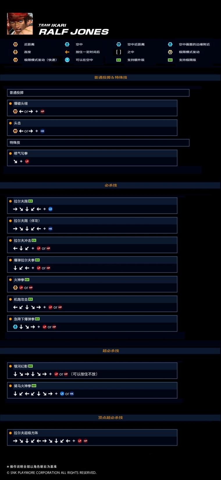 拳皇14拉尔夫出招表 全超必杀技连招独家技巧