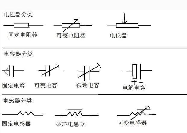 电容,电阻,电感.在电路图中的符号是什么?