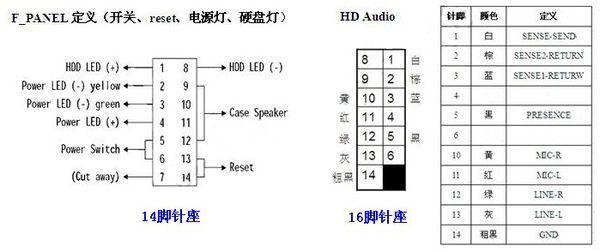 联想ih61m主板怎么连接机箱前置音频线?