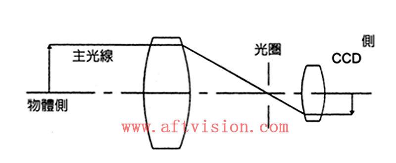 电路 电路图 电子 设计图 原理图 800_331
