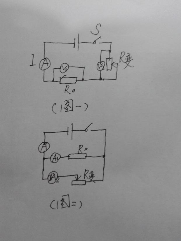 物理中滑动变阻器对电路的影响(串联和并联)
