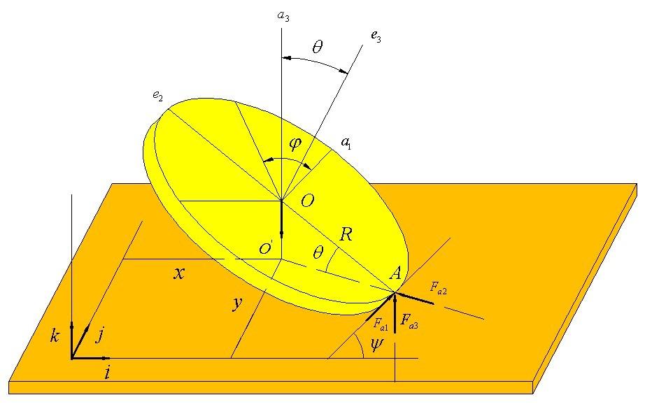 欧拉方程 欧拉方程常微分方程 欧拉公式 欧拉方程的推导高清图片