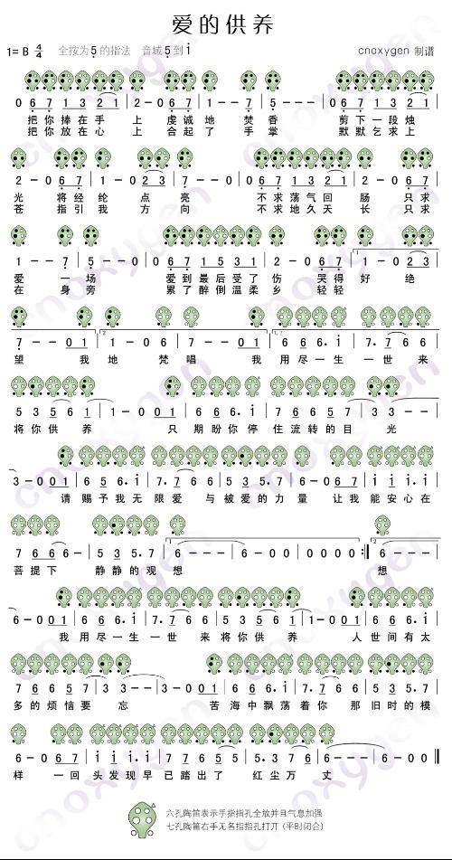 钢琴数字十年歌曲的谱子_十年电子琴数字简谱分享_十年电子琴数字简谱