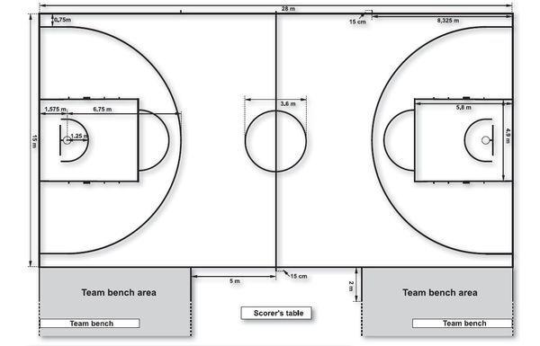 篮球场标准尺寸图大家有么?_360问答