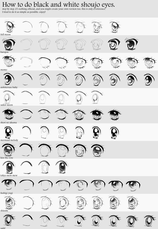 女生漫画头像眼睛怎么画