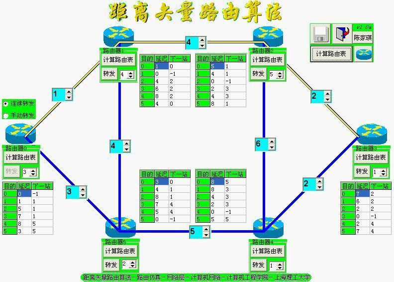 其次要考虑通信子网是采用虚电路还是数据报方式